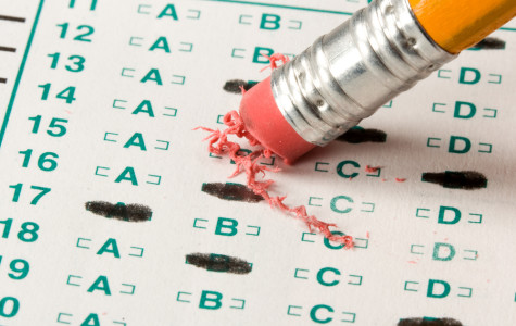Fair or Not – Standardized Testing Required for Most College Applicants